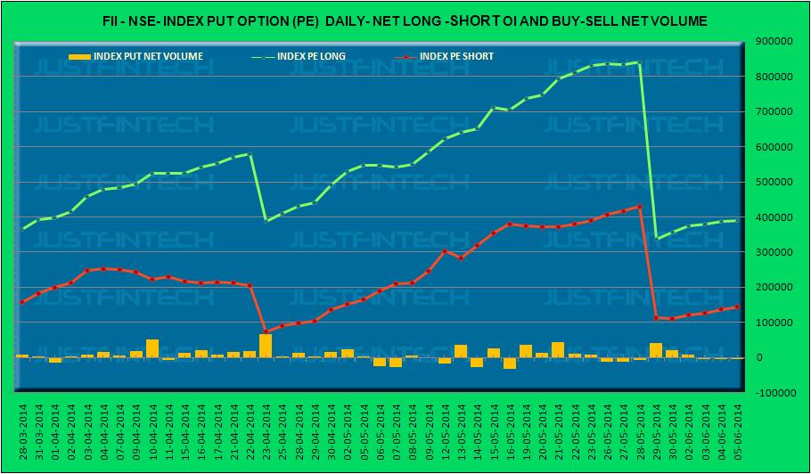 Stock options open interest volume