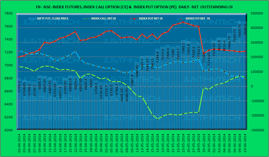 Stock options open interest volume