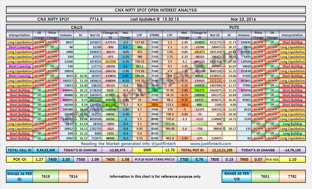 Nifty 50 option trading