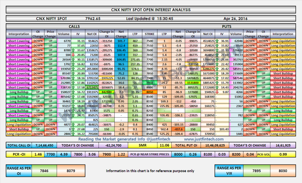 Meaning of open interest in options trading