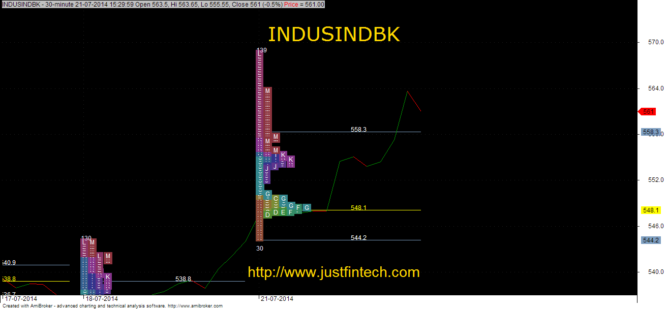 Indusindbank-TPO