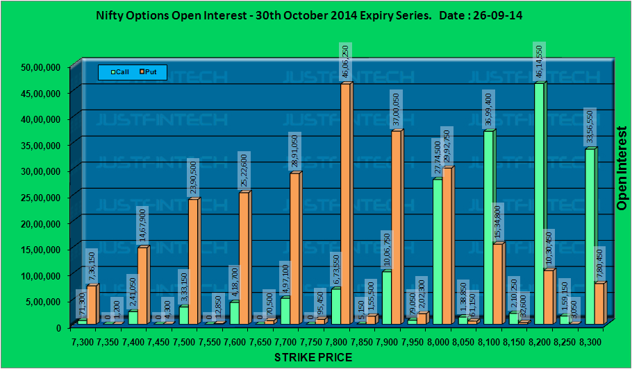 Cnx stock options