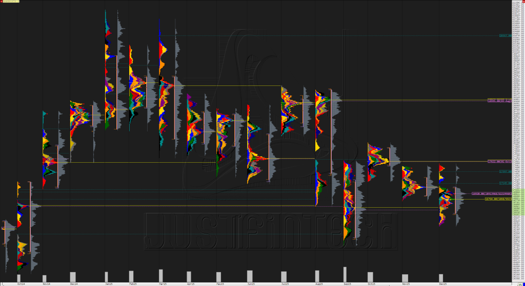 BNF_Monthly_Composite-31-12-15