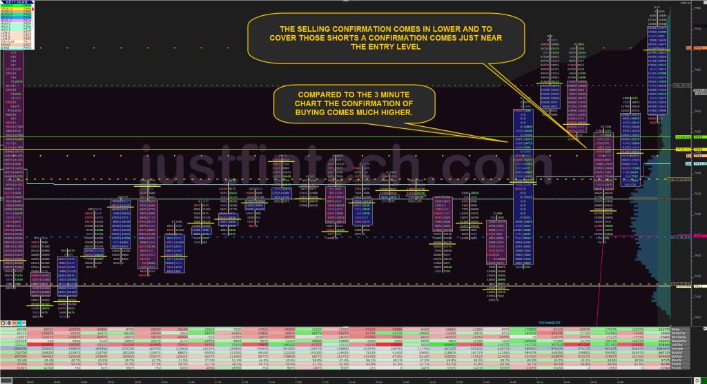 NF_15min_Footprint Chart