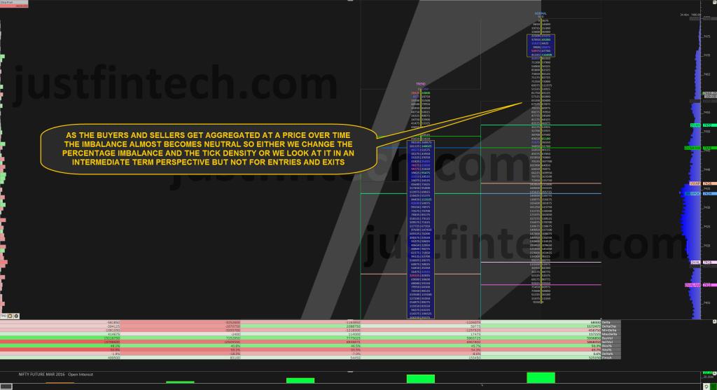 NF_Daily_Footprint Chart