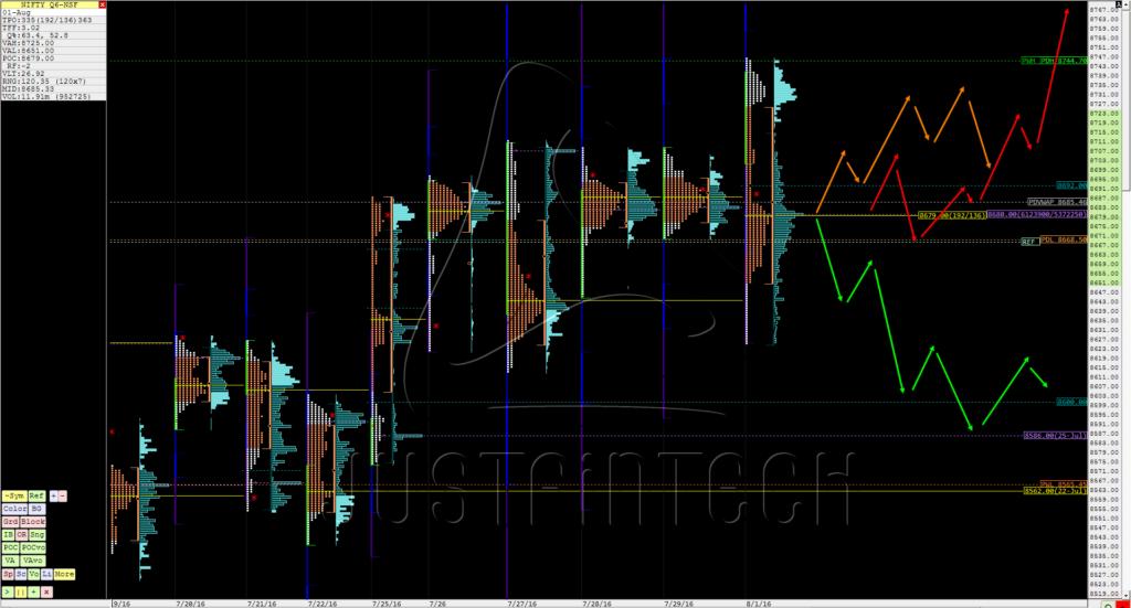 NF-Market-Profile-Chart-01-08-2016