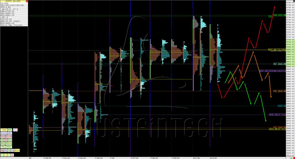 NF-Market-Profile-Chart-02-08-2016